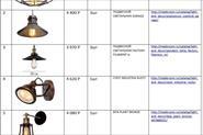 Сметы. Спецификации материалов. Подборы.