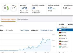 SEO, поисковая оптимизация сайтов
