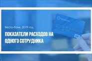 Презентация Веста-банк